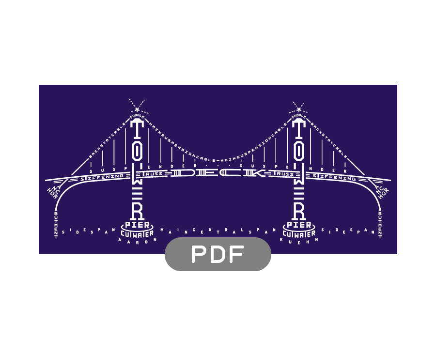 Image of Bridge Typogram - PDF File