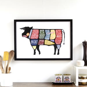 Use Every Part - Cow Butchery Diagram Poster by Alyson Thomas of Drywell Art. Available at shop.drywellart.com
