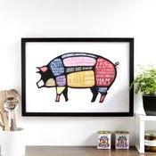 Use Every Part - Pork Butchery Diagram Poster