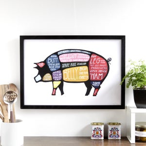 Use Every Part - Pork Butchery Diagram Poster by Alyson Thomas of Drywell Art. Available at shop.drywellart.com