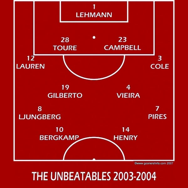 Image of UNBEATABLES (red)