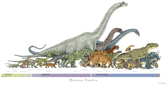 Dinosaur Timeline print / Coyote Graphics