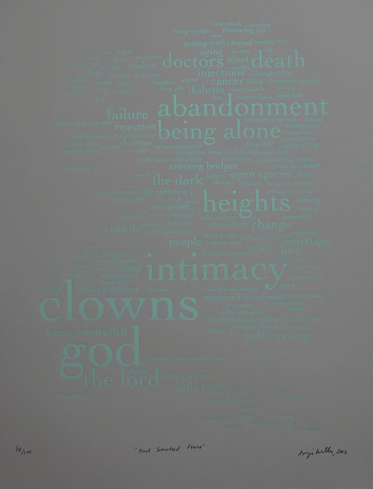 Image of Most Searched Fears Letterpress Print