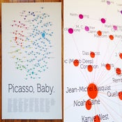 Image of Picasso, Baby Poster