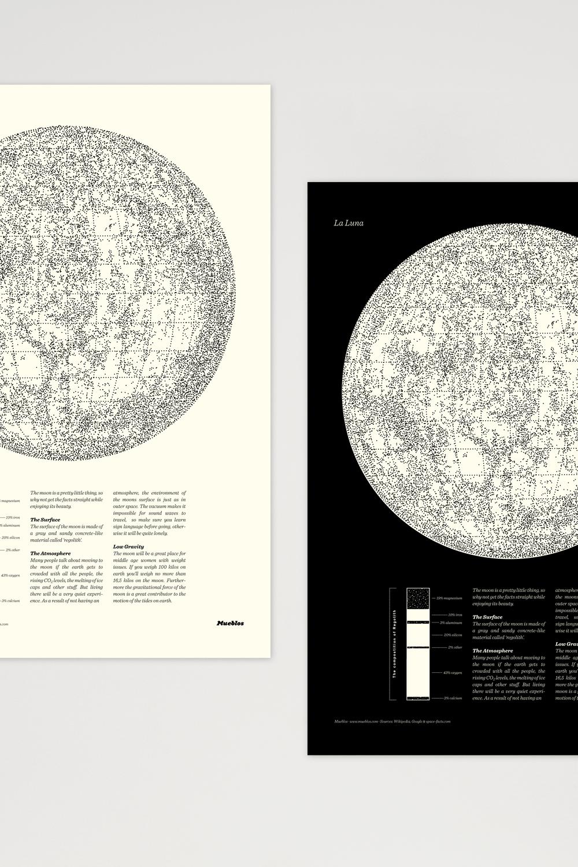 Image of La Luna A3
