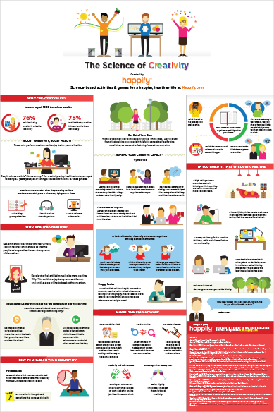big cartel store templates - happify shop science of happiness infographic posters