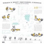Image of Squirrel Census Poster