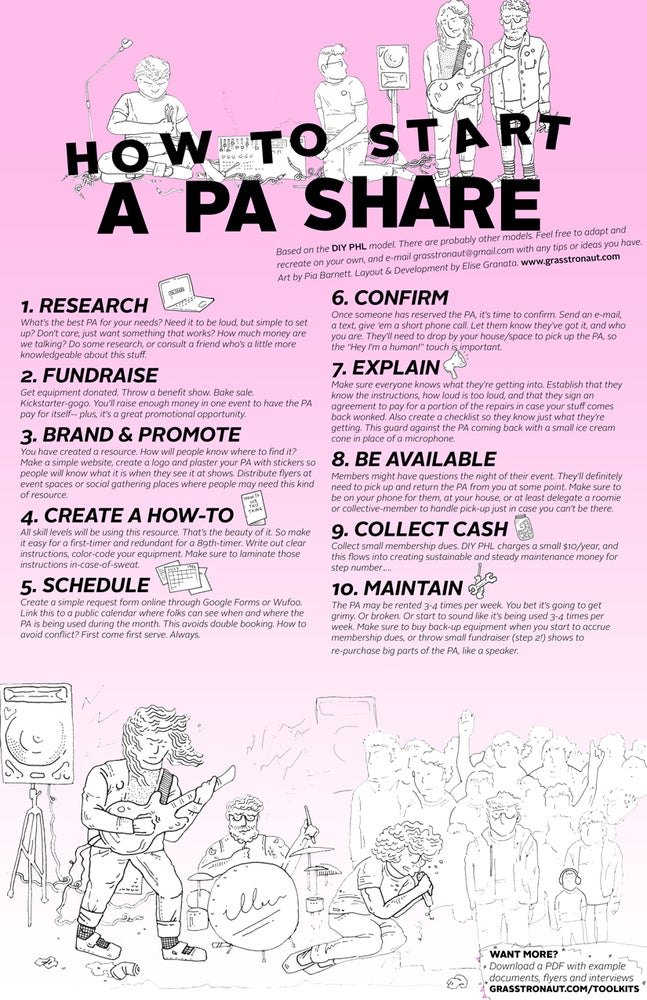 Image of PA SHARE TOOLKIT POSTER