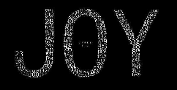 Image of Joy Tee