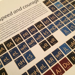 Image of MotoGP -  elements of speed and courage