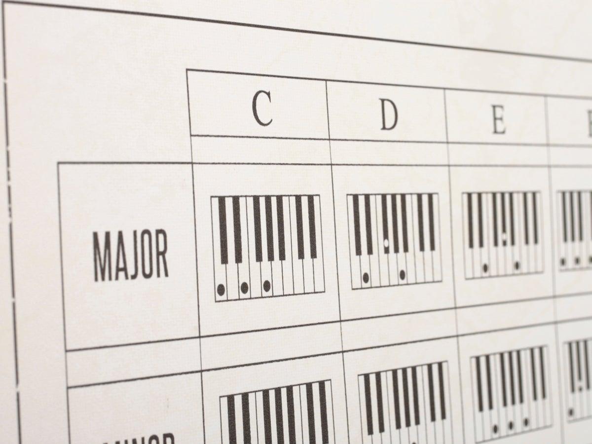 Chords arminho piano chords arminho hexwebz Gallery