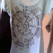 Image of Mint Tunic with Circle of Fifths print