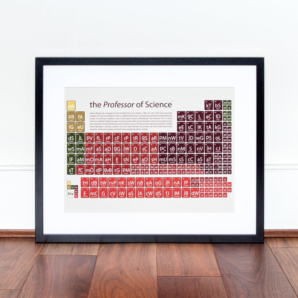 Image of Arsenal - The Professor of Science 21
