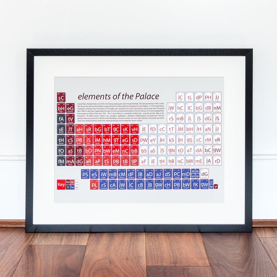 Image of Crystal Palace - elements of the Palace