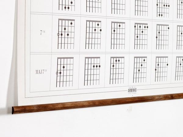 Guitar chords chart  - arminho