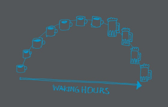 Image of Coffee And Beer (Waking Hours)