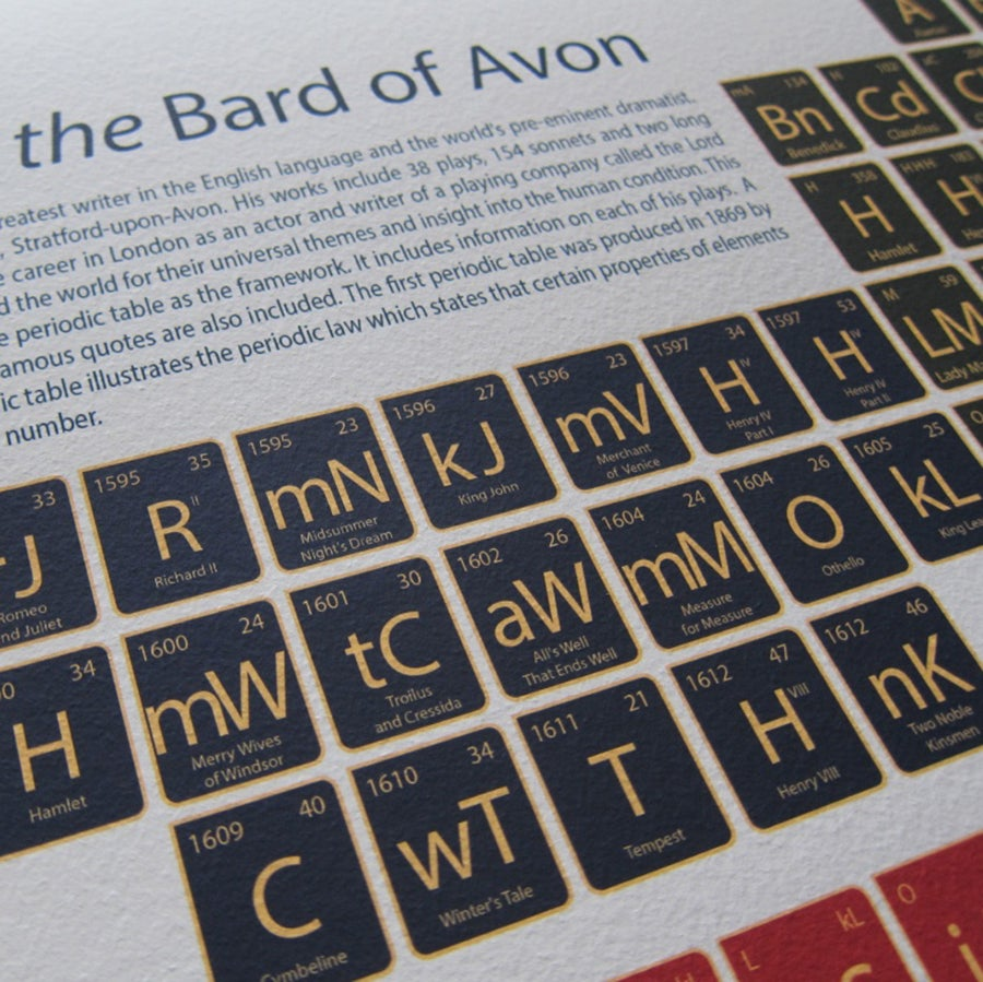 Image of Shakespeare - Elements of the Bard of Avon