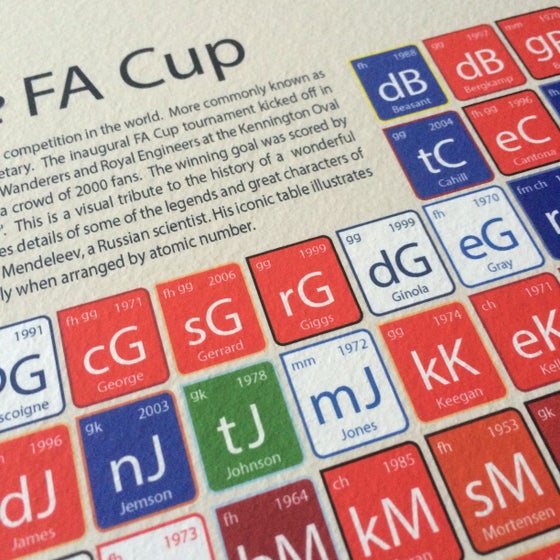 Image of FA Cup Legends