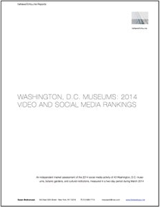Image of Washington DC Museums: 2014 Video and Social Media Rankings