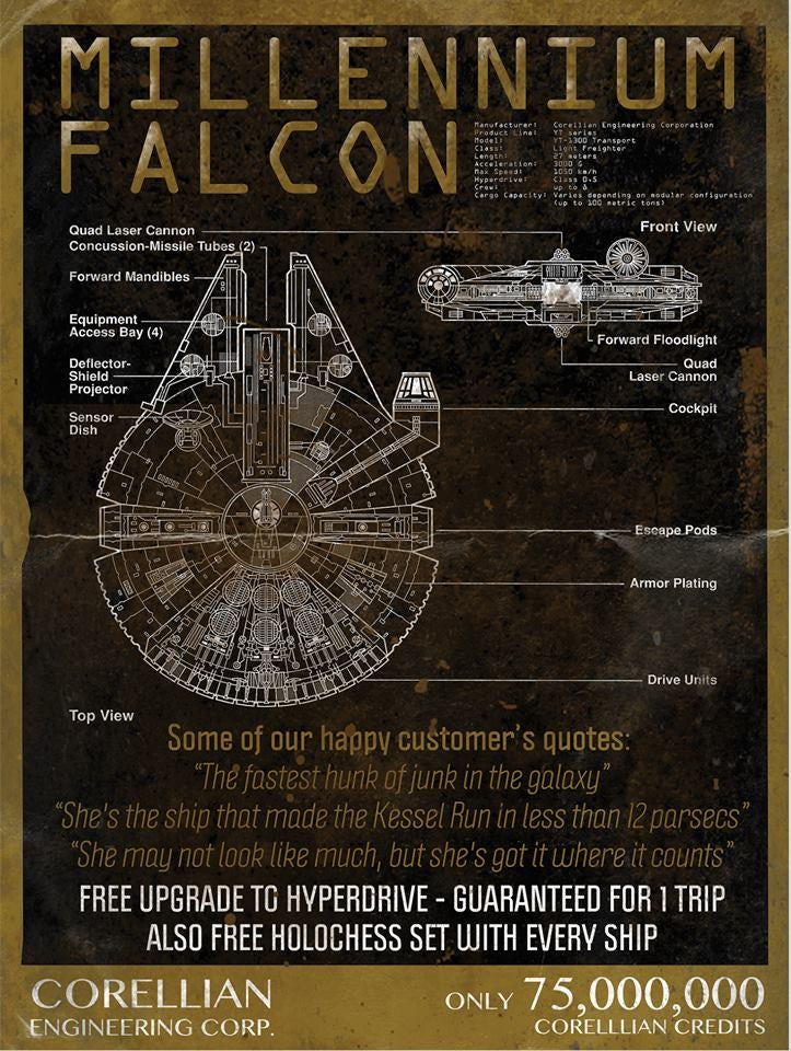 Image of Star Wars Dare to Wear exclusive Millenium Falcon