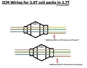 PROJECTB5     PROJECT B5  20t FSI COIL CONVERSION KIT