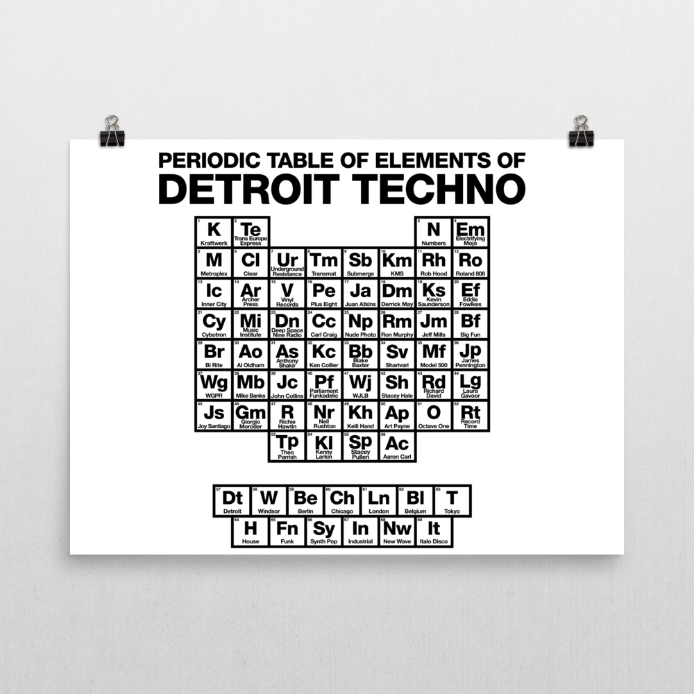 Periodic table of detroit techno elements poster detroit makes image of periodic table of detroit techno elements poster gamestrikefo Gallery