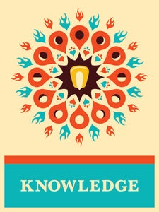 Image of Kernel of Knowledge