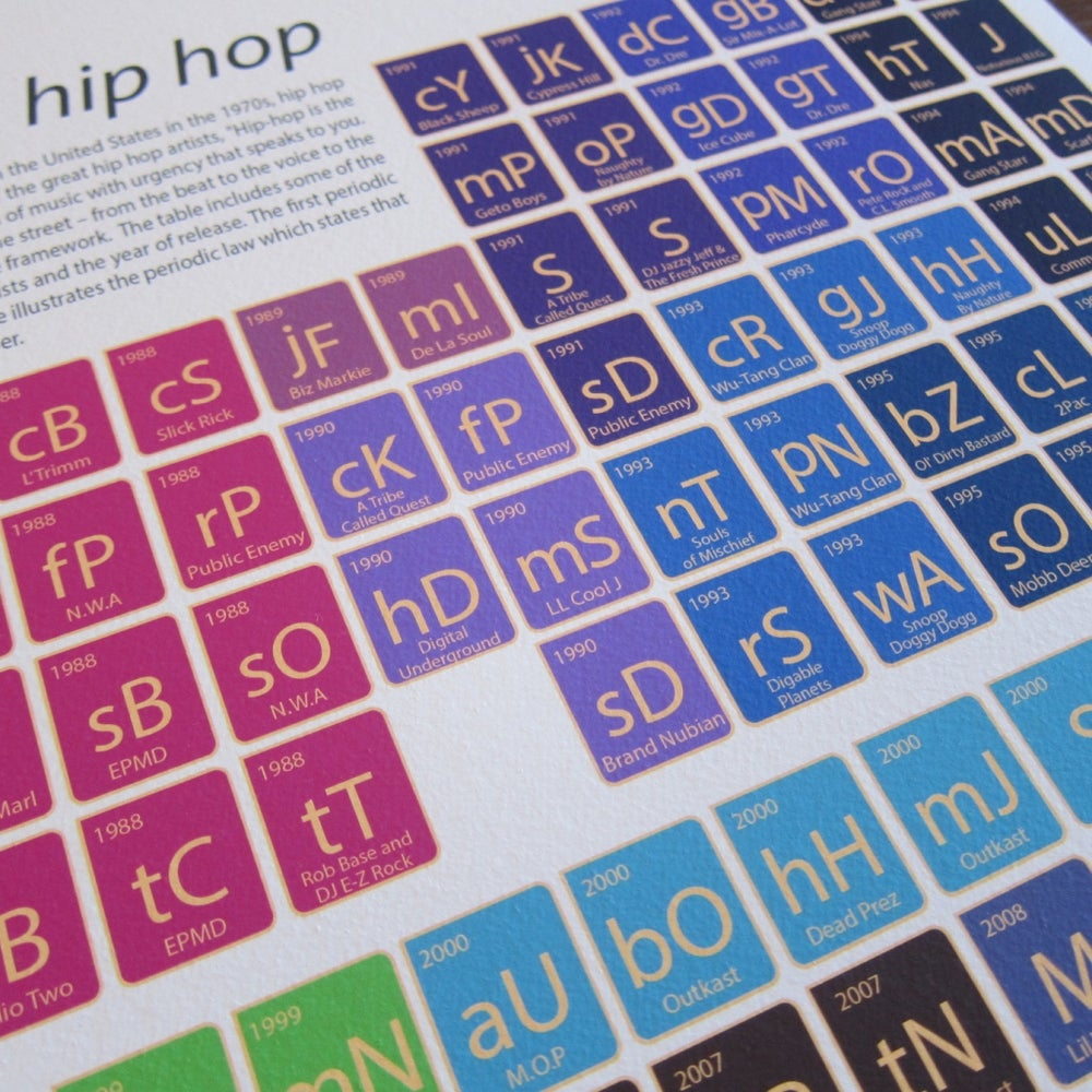 Image of Hip Hop