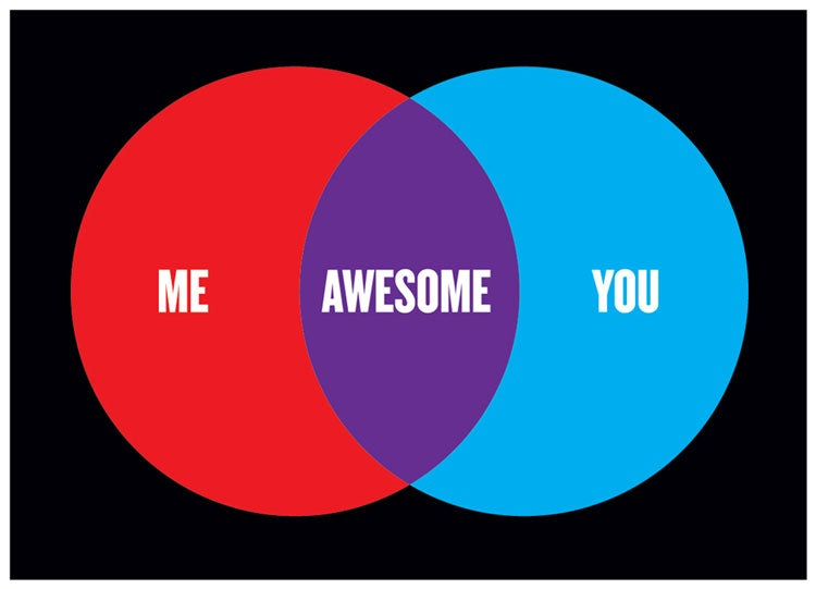 Image of Greeting Card Venn Diagram - Me Plus You Equals Awesome