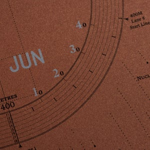 Image of Units of Measure Calendar Poster (Third Edition)