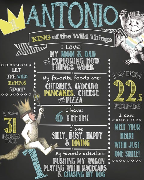 Image of Wild Thing Birthday Chalkboard- Wild Thing, Max, monster, Carol, crown, blue, gold