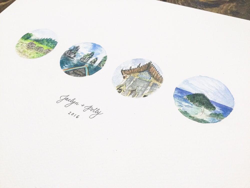 Image of Custom Watercolor Timeline