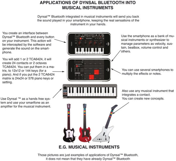 Image of Music Instrument Photo Free Download