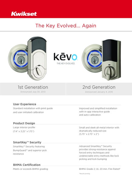 Image of Smart Lock App For Android Download