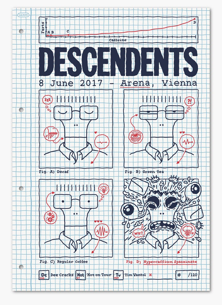 Image of Descendents