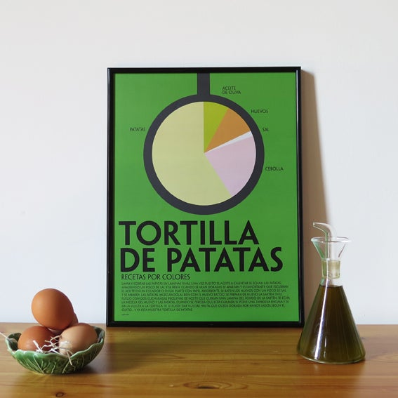 Image of TORTILLA DE PATATAS