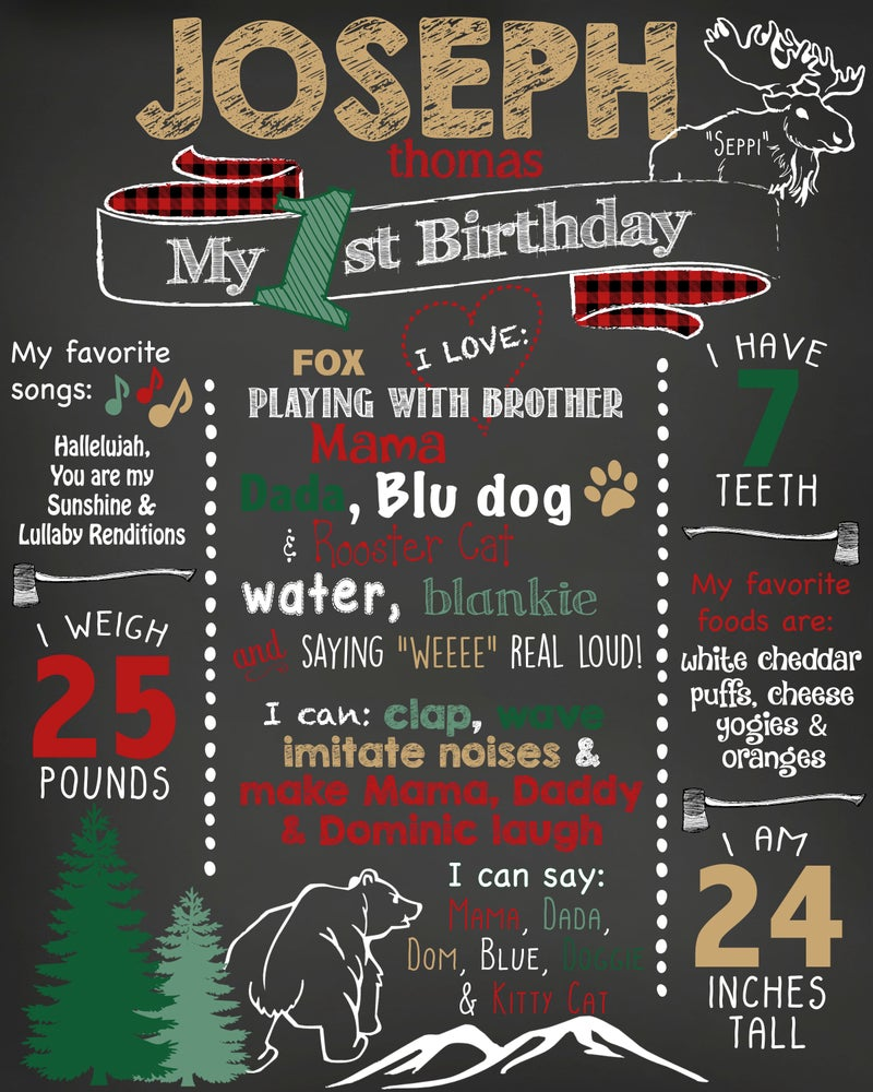 Image of Lumberjack Birthday Chalkboard