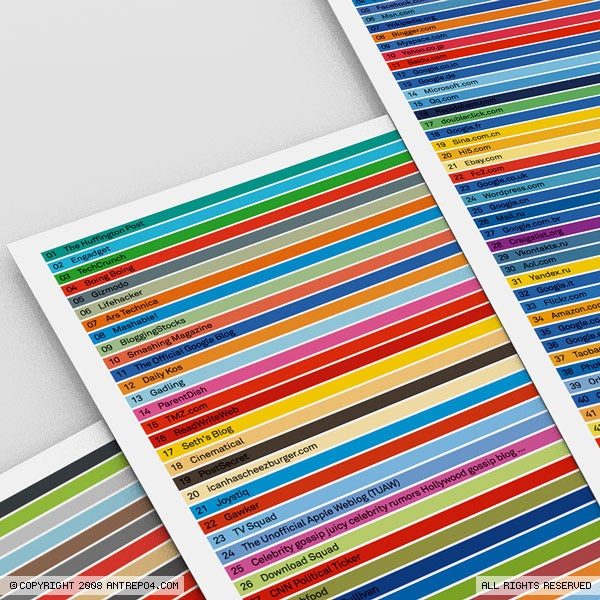 Image of Clickable Colors Poster Set (4 posters)