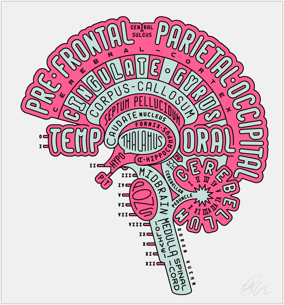 Image of Brain Typogram - Print