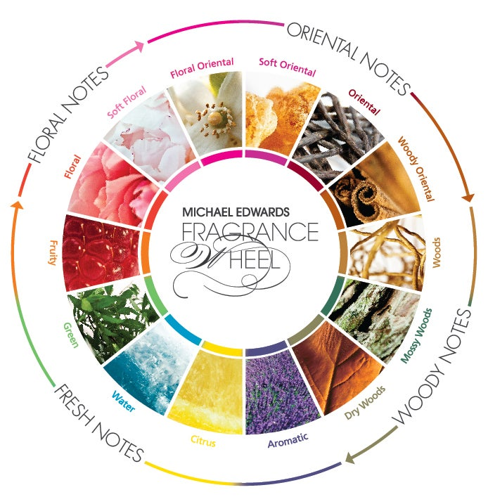 Image of Scent Sets - Perfumery Materials Training
