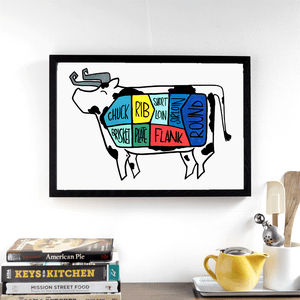 Image of Mid Century Cow Butchery Diagram