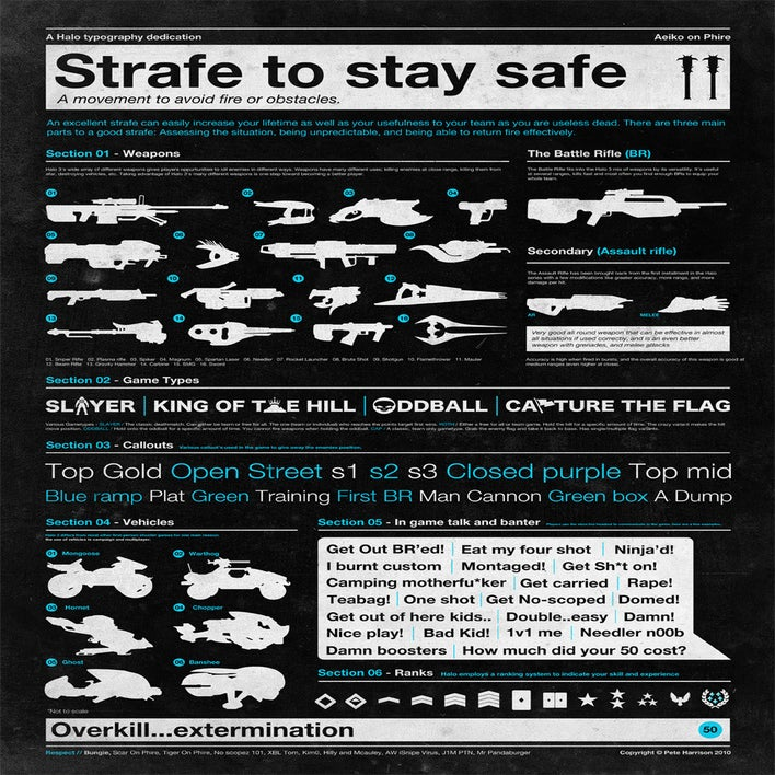 Image of Strafe to stay safe poster