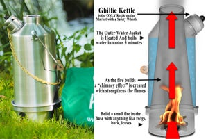 Image of Ghillie kettle 1.5 liter