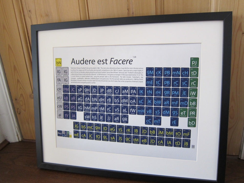 Image of Spurs - Audere est Facere