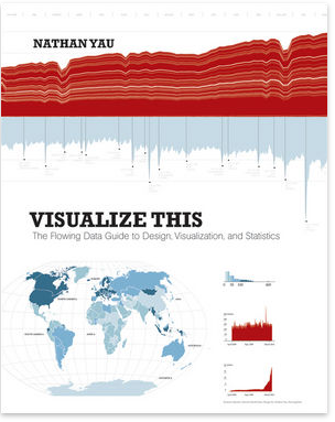 Image of Visualize This - Signed