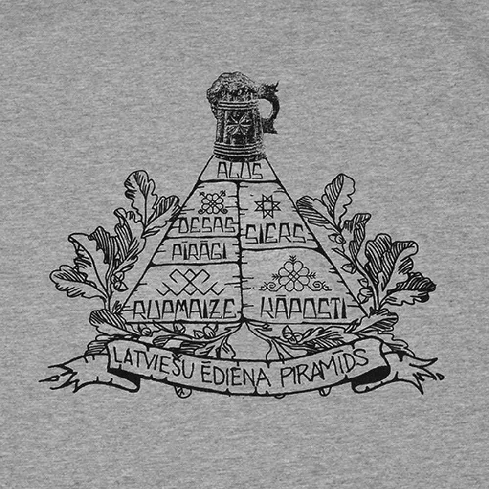 Image of Latvian Food Pyramid