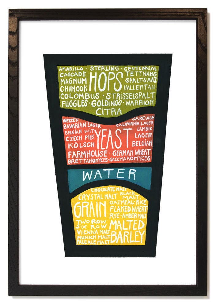 Image of Know What You Drink - Detailed Beer Diagram Poster