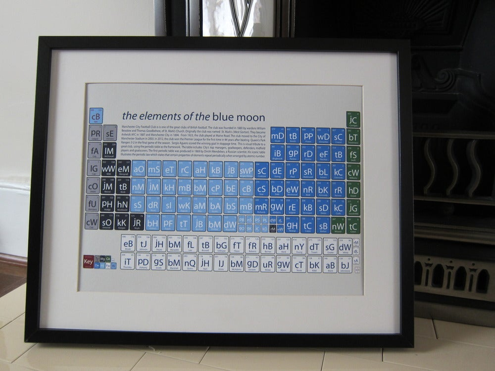 Image of Manchester City - The elements of the Blue Moon