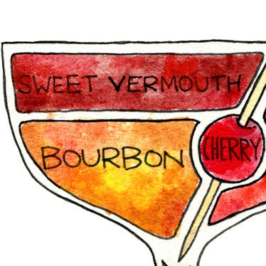 Image of Manhattan Cocktail Diagram Print