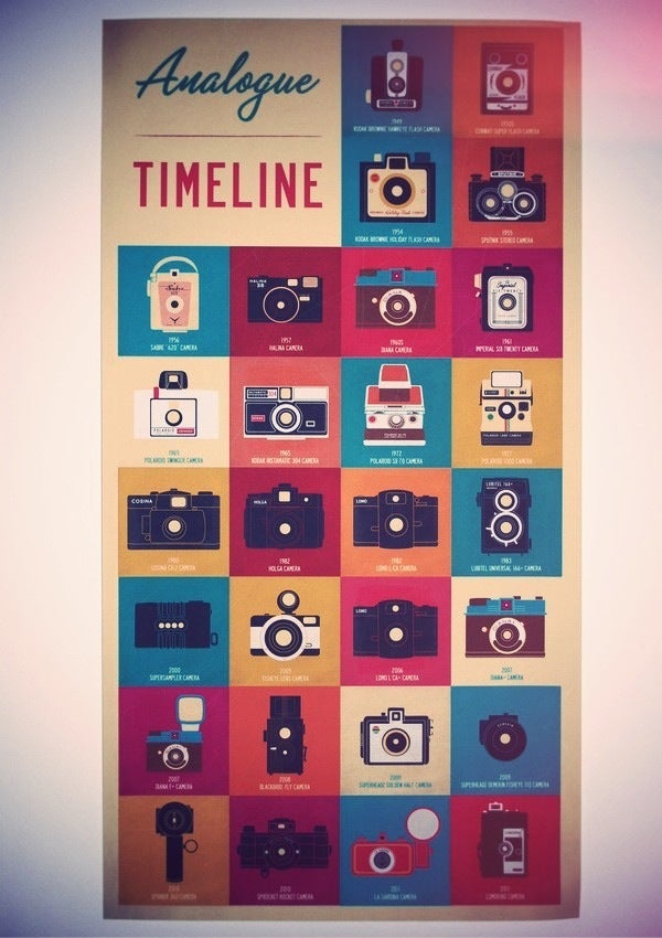 Image of Analogue Timeline print